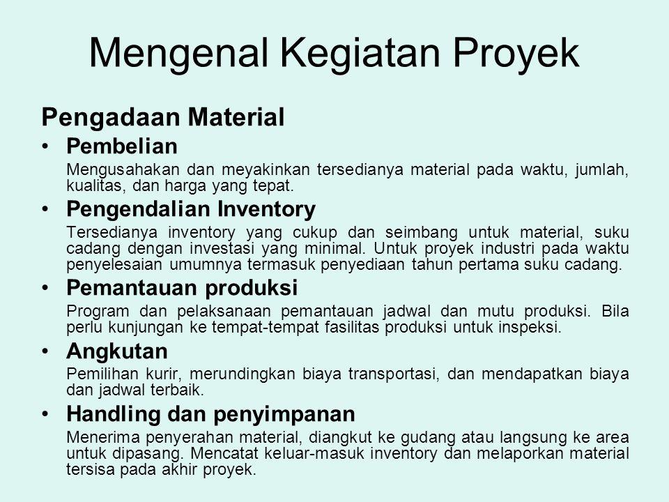 Mengenal Kegiatan Proyek