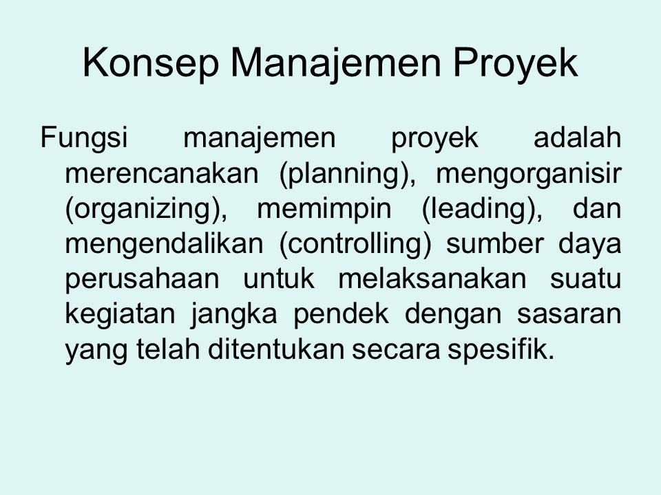 Konsep Manajemen Proyek