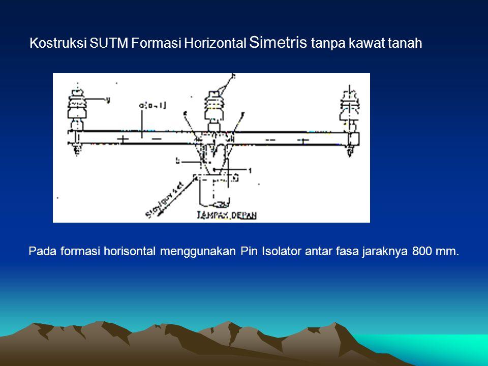 Kostruksi SUTM Formasi Horizontal Simetris tanpa kawat tanah