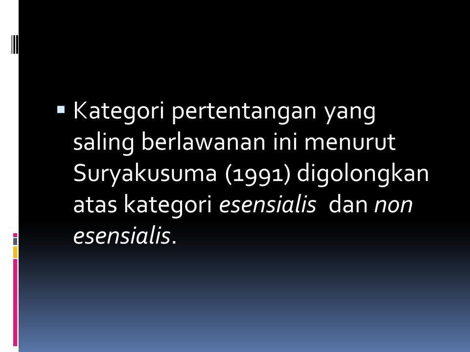 Kategori pertentangan yang saling berlawanan ini menurut Suryakusuma (1991) digolongkan atas kategori esensialis dan non esensialis.
