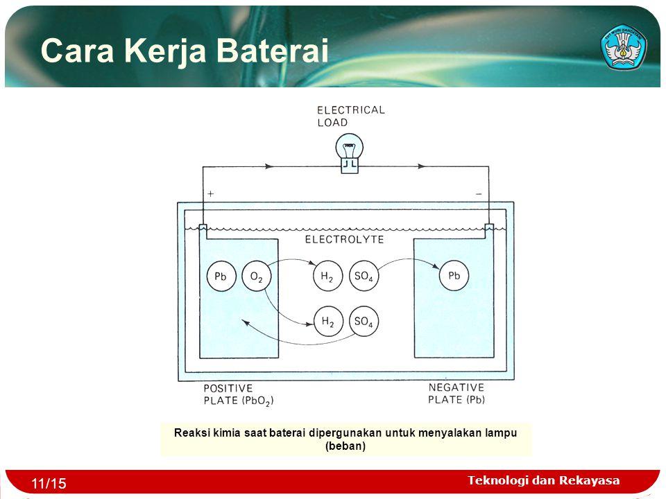 Reaksi kimia saat baterai dipergunakan untuk menyalakan lampu (beban)