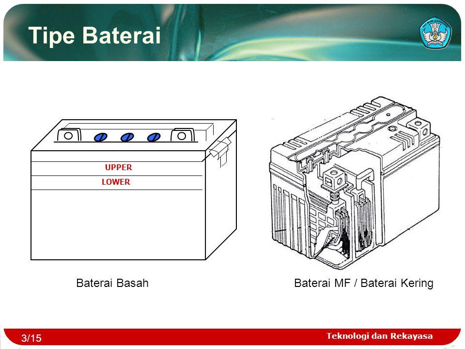 Tipe Baterai Baterai Basah Baterai MF / Baterai Kering 3/15 UPPER