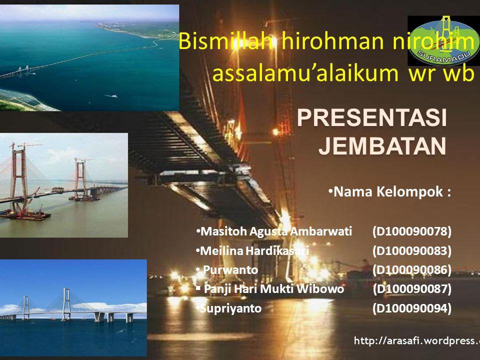 Bismillah hirohman nirohim assalamu'alaikum wr wb