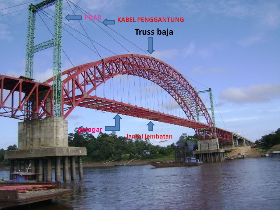 PILAR Truss baja KABEL PENGGANTUNG gelagar lantai jembatan