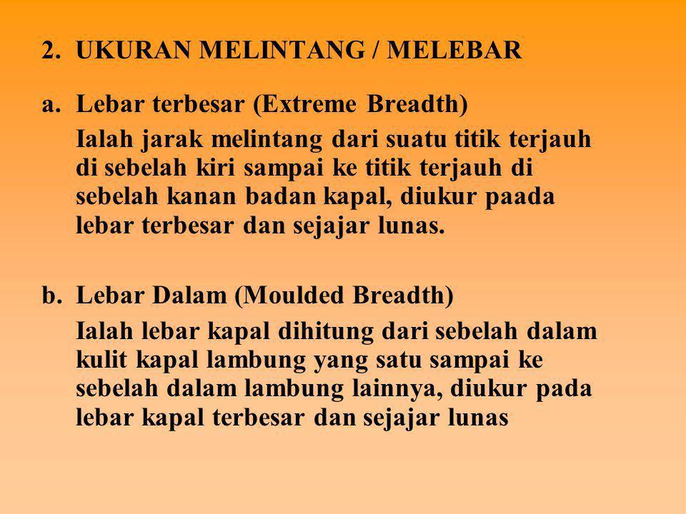 2. UKURAN MELINTANG / MELEBAR