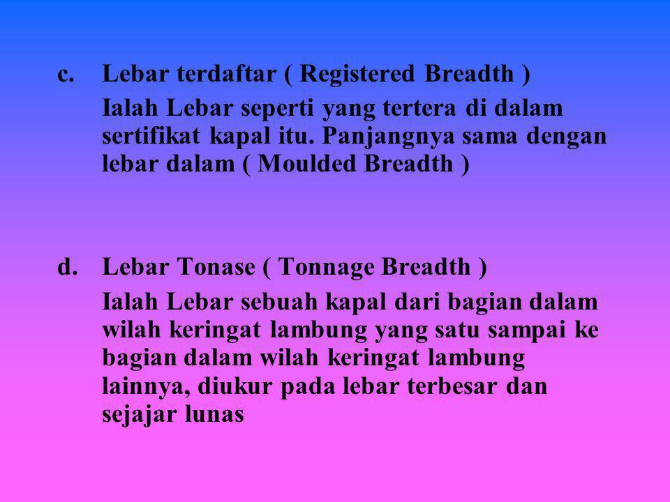 Lebar terdaftar ( Registered Breadth )