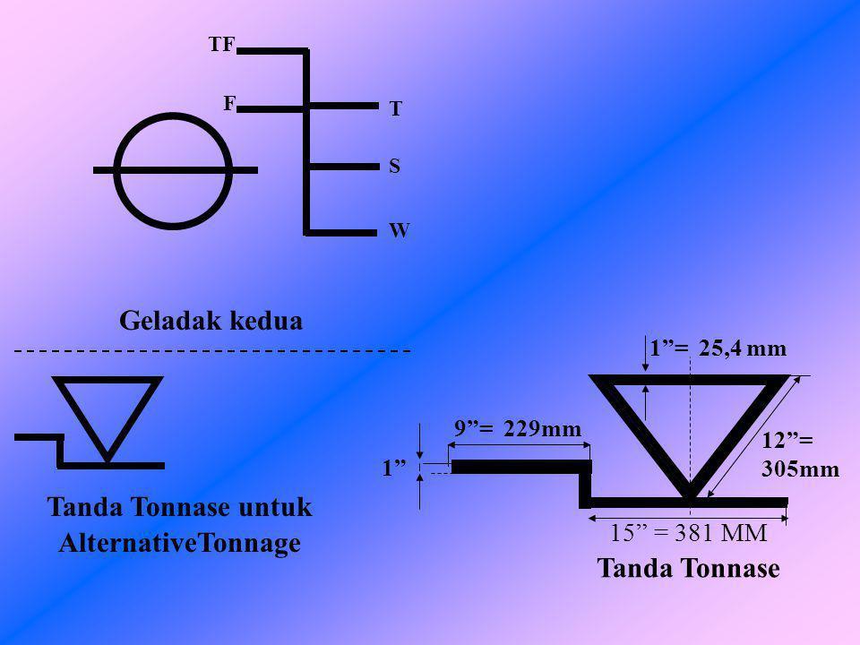 Geladak kedua Tanda Tonnase untuk AlternativeTonnage Tanda Tonnase