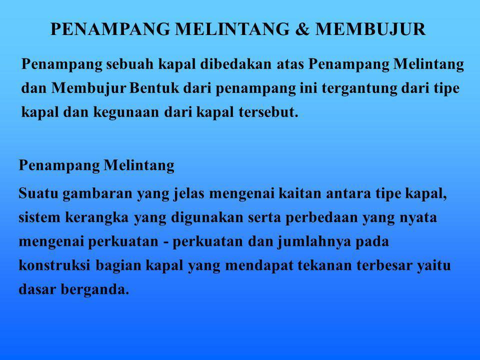 PENAMPANG MELINTANG & MEMBUJUR