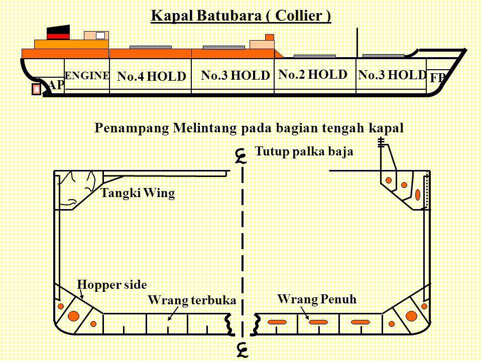 Kapal Batubara ( Collier )