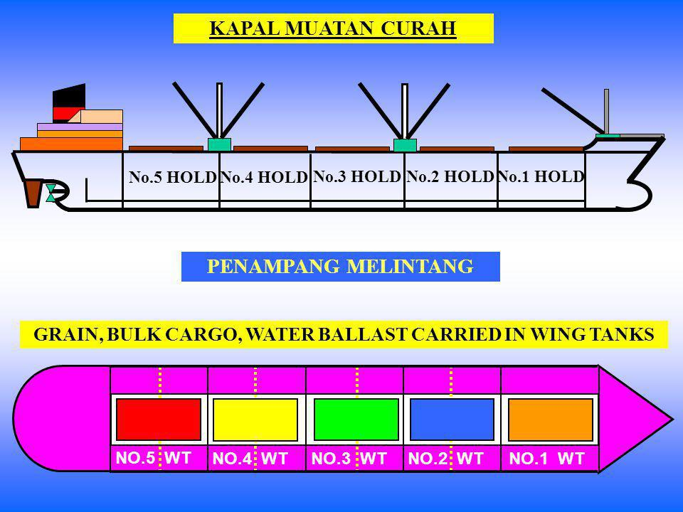 GRAIN, BULK CARGO, WATER BALLAST CARRIED IN WING TANKS
