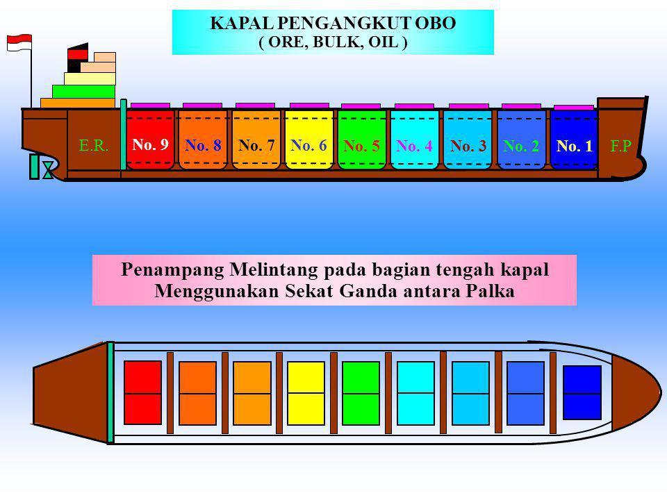 Penampang Melintang pada bagian tengah kapal