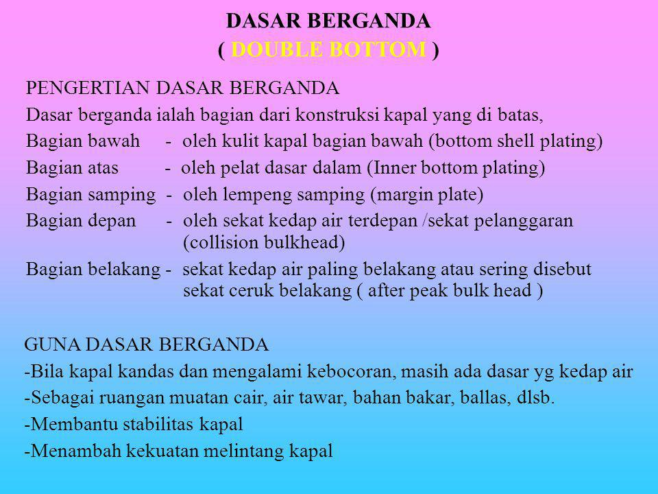 DASAR BERGANDA ( DOUBLE BOTTOM )