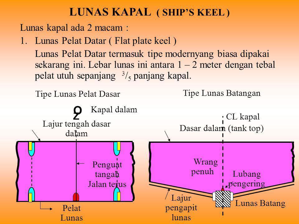 LUNAS KAPAL ( SHIP'S KEEL )