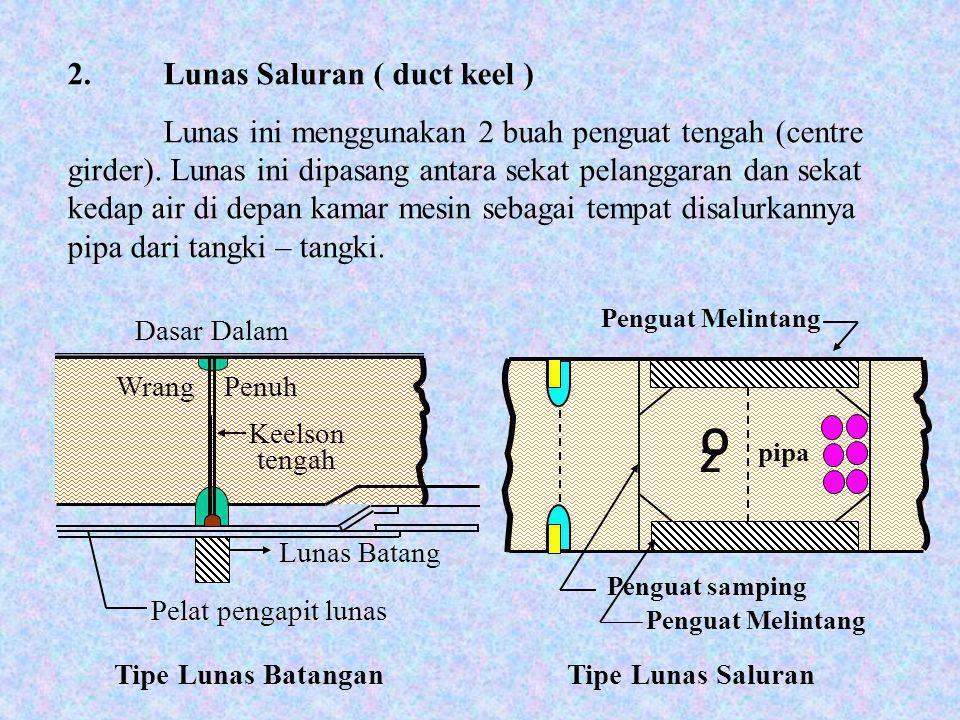 O 2. Lunas Saluran ( duct keel )