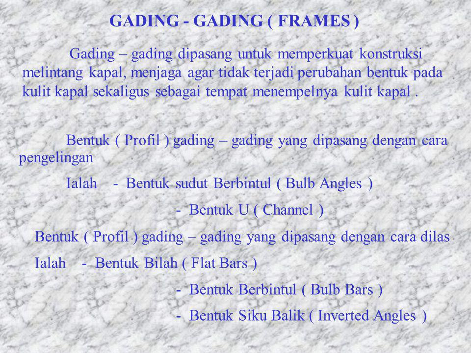 GADING - GADING ( FRAMES )