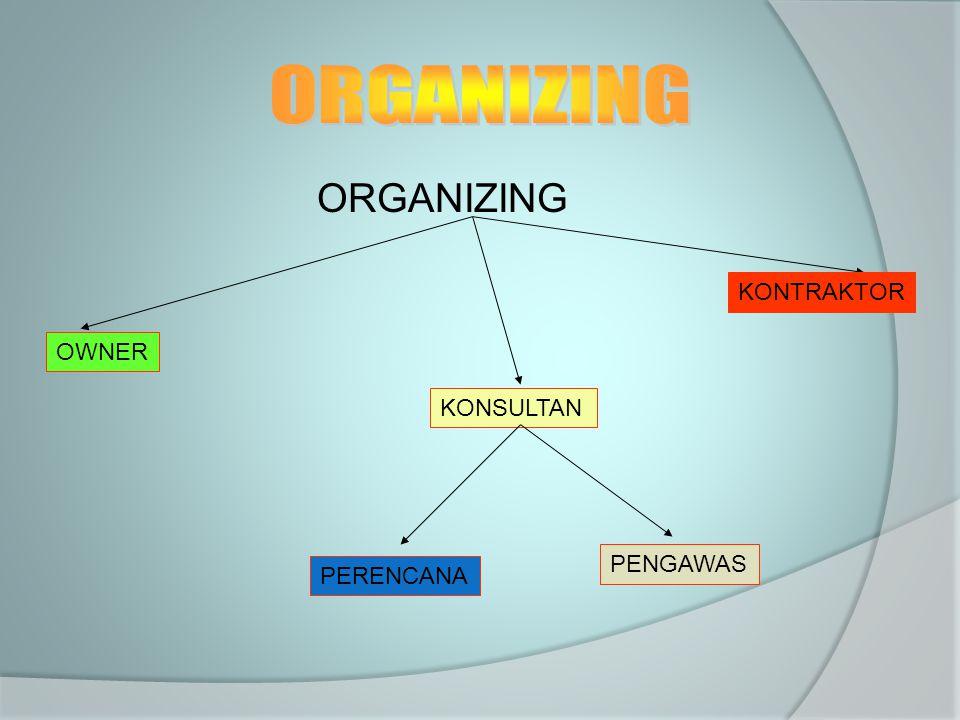 ORGANIZING ORGANIZING KONTRAKTOR OWNER KONSULTAN PENGAWAS PERENCANA