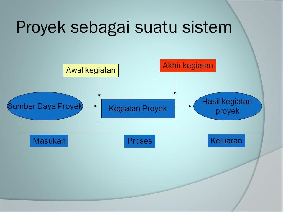 Proyek sebagai suatu sistem