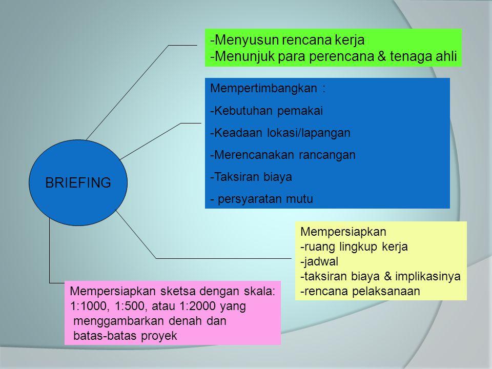 Menyusun rencana kerja Menunjuk para perencana & tenaga ahli