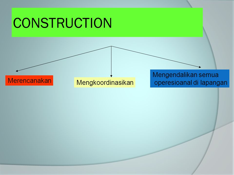 CONSTRUCTION Mengendalikan semua operesioanal di lapangan Merencanakan