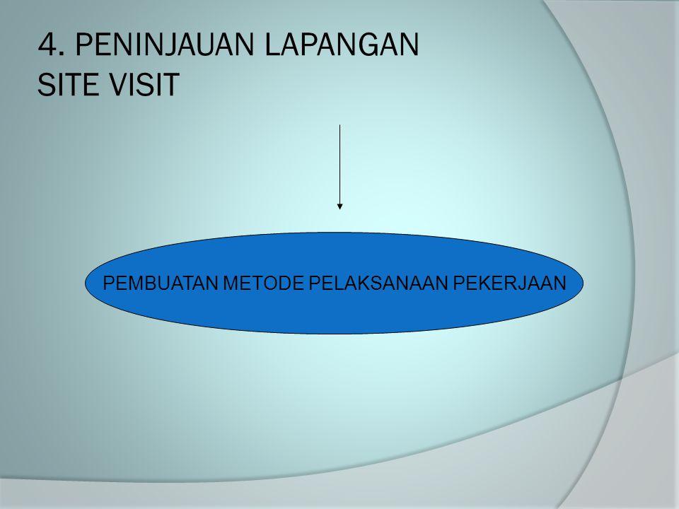4. PENINJAUAN LAPANGAN SITE VISIT