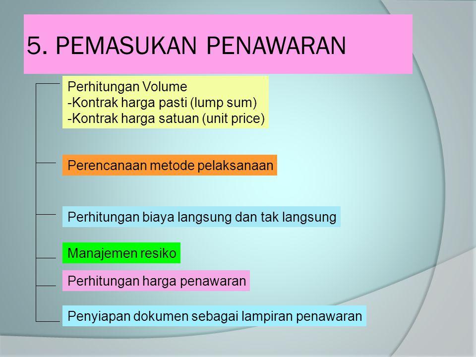5. PEMASUKAN PENAWARAN Perhitungan Volume