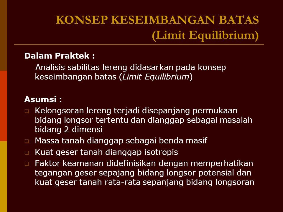 KONSEP KESEIMBANGAN BATAS (Limit Equilibrium)