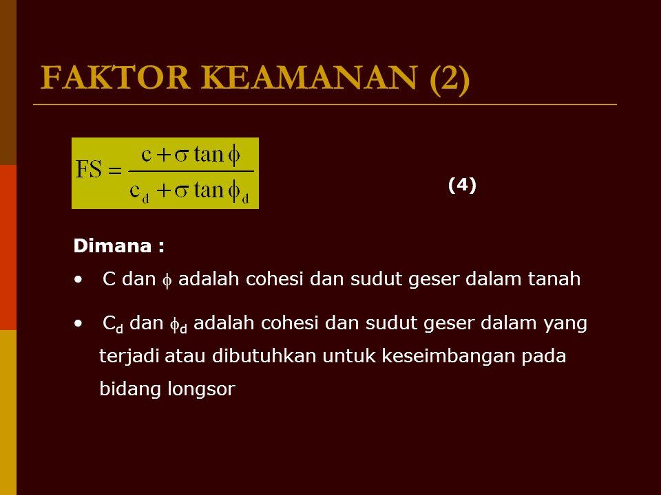 FAKTOR KEAMANAN (2) Dimana :