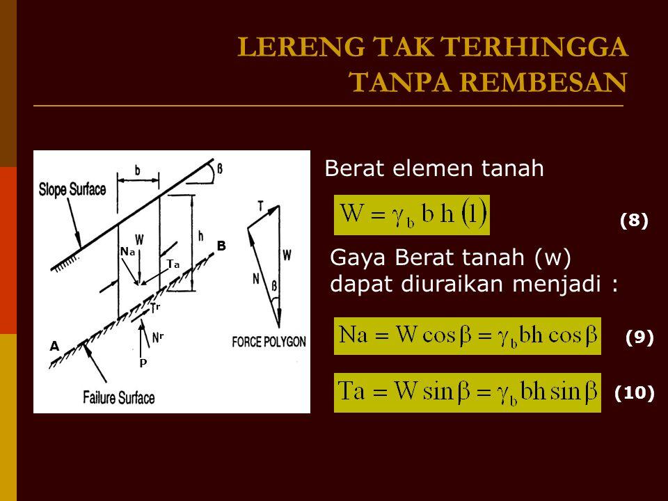 LERENG TAK TERHINGGA TANPA REMBESAN