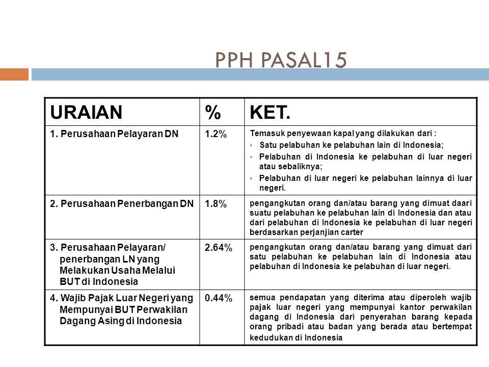 PPH PASAL15 URAIAN % KET. 1. Perusahaan Pelayaran DN 1.2%
