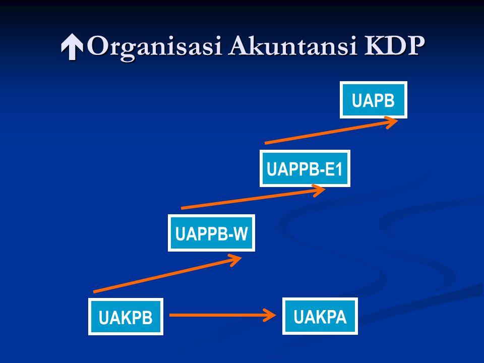 Organisasi Akuntansi KDP