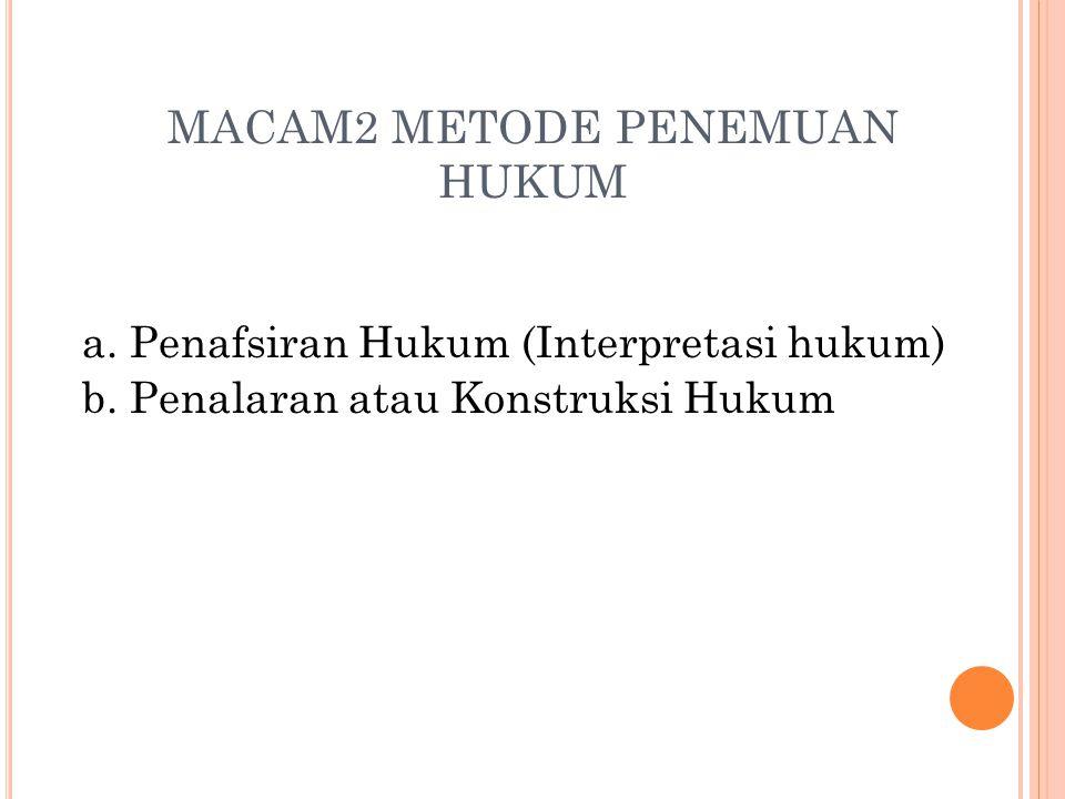 MACAM2 METODE PENEMUAN HUKUM