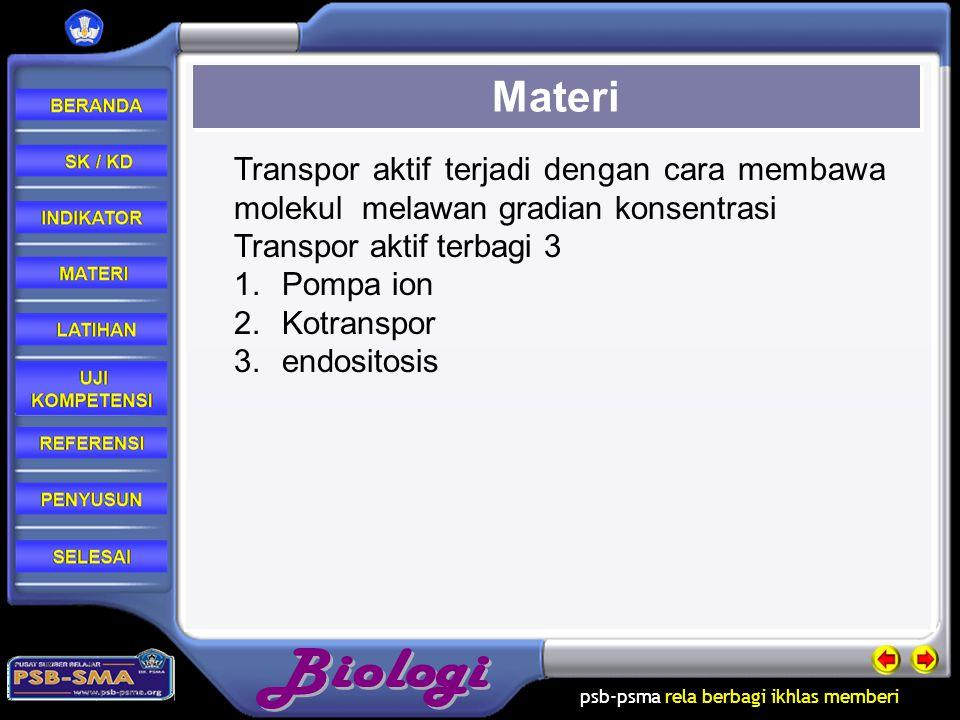 Materi Transpor aktif terjadi dengan cara membawa molekul melawan gradian konsentrasi. Transpor aktif terbagi 3.