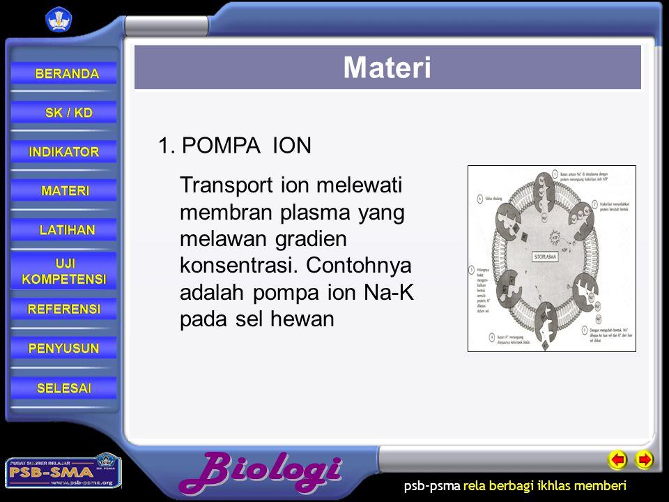 Materi 1. POMPA ION. Transport ion melewati membran plasma yang melawan gradien konsentrasi.