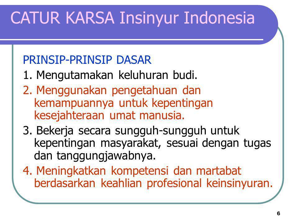 CATUR KARSA Insinyur Indonesia
