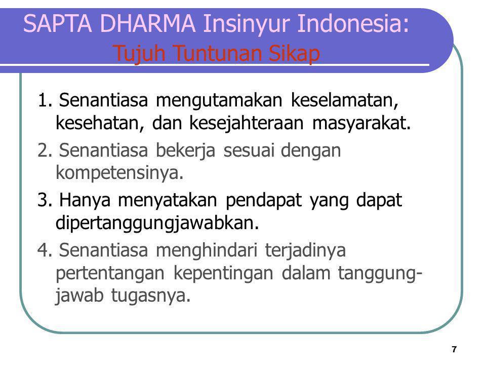 SAPTA DHARMA Insinyur Indonesia:
