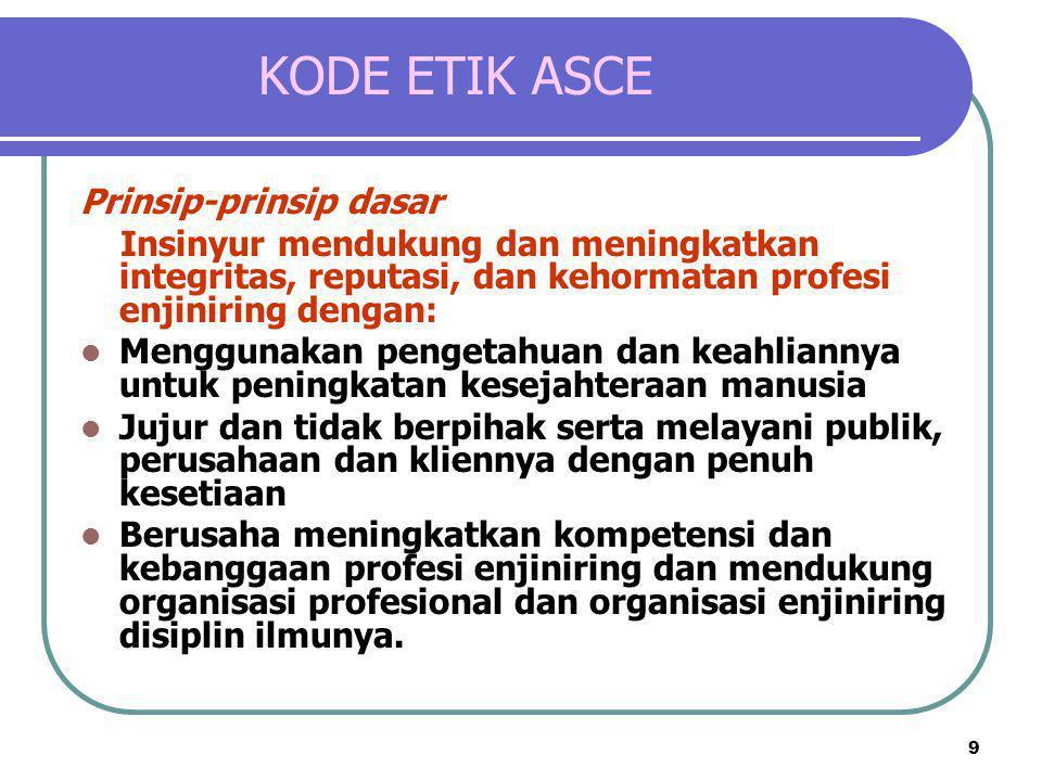 KODE ETIK ASCE Prinsip-prinsip dasar