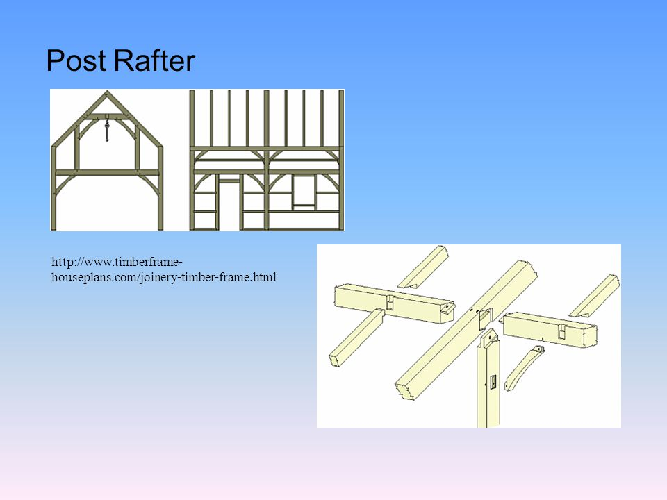 Post Rafter http://www.timberframe-houseplans.com/joinery-timber-frame.html