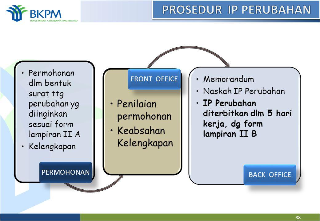 PROSEDUR IP PERUBAHAN Penilaian permohonan Keabsahan Kelengkapan