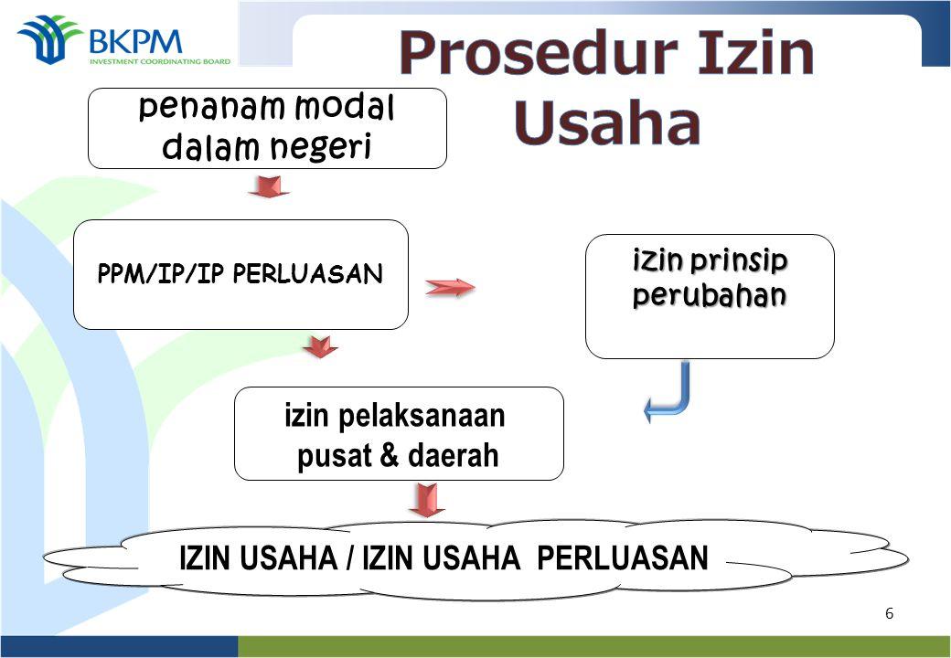 Prosedur Izin Usaha penanam modal dalam negeri izin pelaksanaan