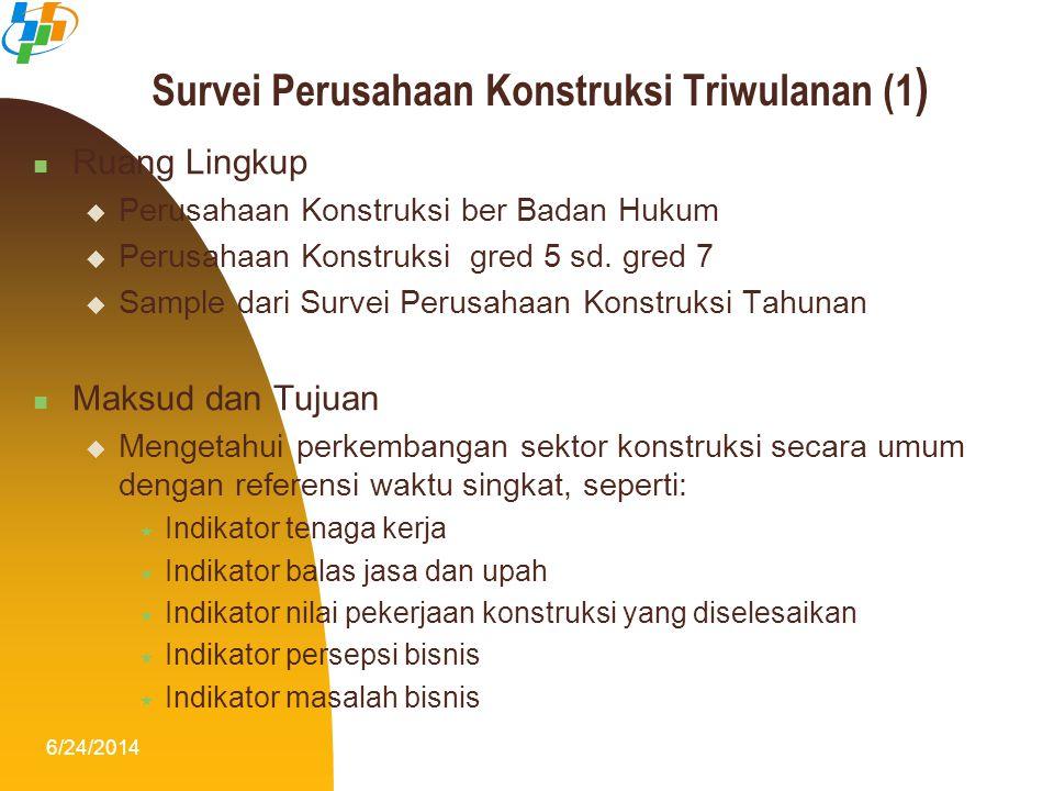 Survei Perusahaan Konstruksi Triwulanan (1)