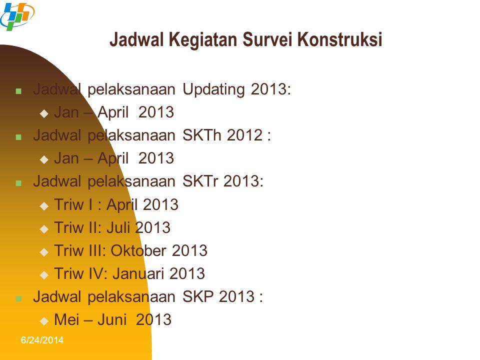 Jadwal Kegiatan Survei Konstruksi