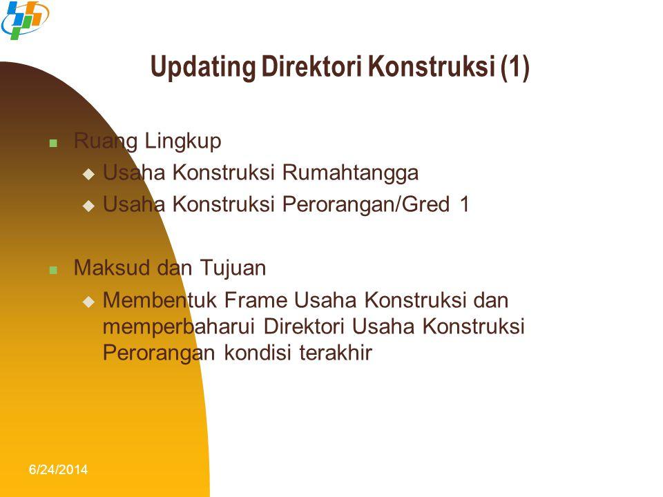 Updating Direktori Konstruksi (1)