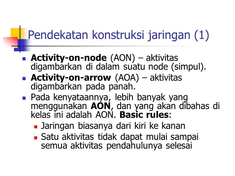 Pendekatan konstruksi jaringan (1)
