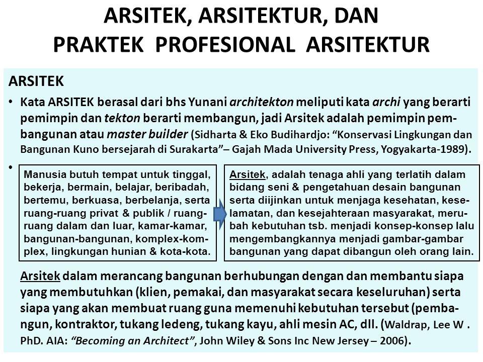 ARSITEK, ARSITEKTUR, DAN PRAKTEK PROFESIONAL ARSITEKTUR