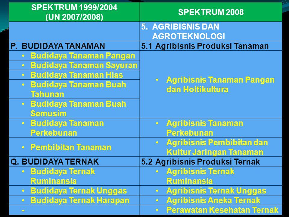 SPEKTRUM 1999/2004 (UN 2007/2008) SPEKTRUM 2008. 5. AGRIBISNIS DAN AGROTEKNOLOGI. P. BUDIDAYA TANAMAN.