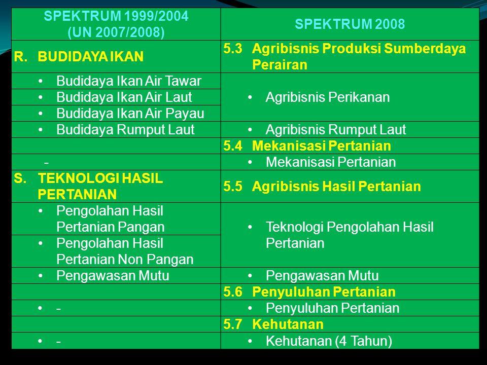 SPEKTRUM 1999/2004 (UN 2007/2008) SPEKTRUM 2008. R. BUDIDAYA IKAN. 5.3 Agribisnis Produksi Sumberdaya Perairan.