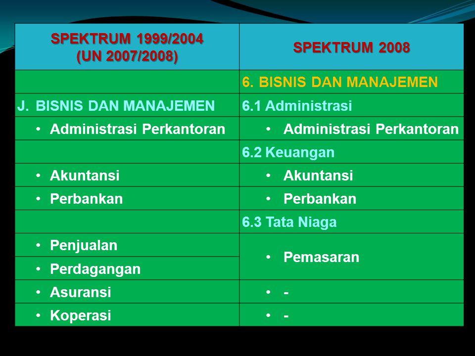 SPEKTRUM 1999/2004 (UN 2007/2008) SPEKTRUM 2008. 6. BISNIS DAN MANAJEMEN. J. BISNIS DAN MANAJEMEN.
