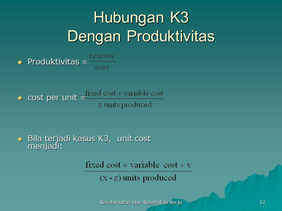 Hubungan K3 Dengan Produktivitas