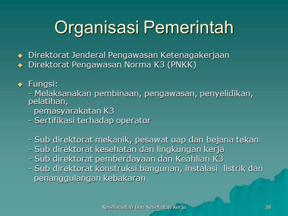 Organisasi Pemerintah