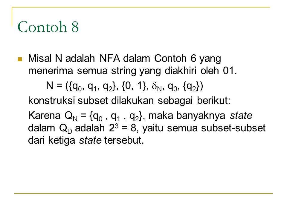 Contoh 8 Misal N adalah NFA dalam Contoh 6 yang menerima semua string yang diakhiri oleh 01. N = ({q0, q1, q2}, {0, 1}, N, q0, {q2})